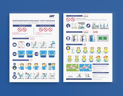 Dreamliner - Infographics relaks on board / safety demo