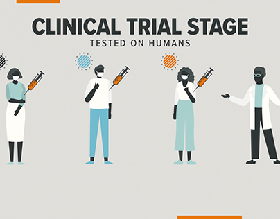 Vaccine Trial: Long-form Animated Explainer