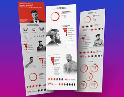 2018 | Remington | Infographic