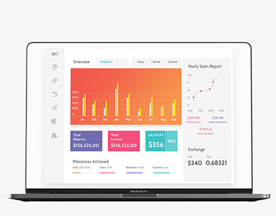 User Dashboard | Daily UI & UX