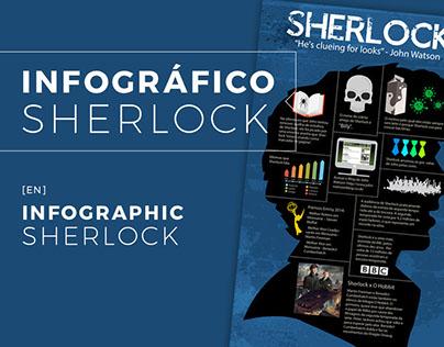 Infographic || Sherlock