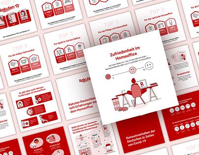 Infographics for Rakuten Germany