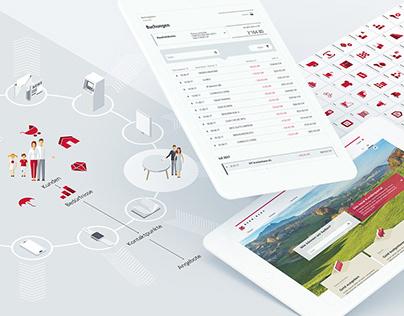 Berner Kantonalbank Inbound Design Concept
