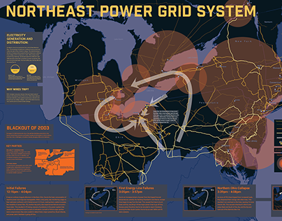 Northeast Power Grid System Infographic Poster