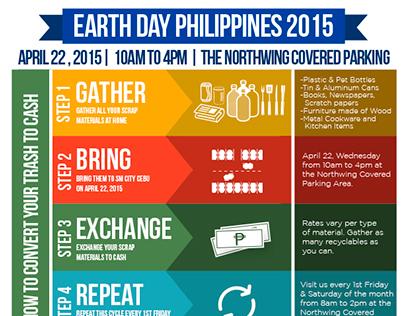 Earth Day 2015