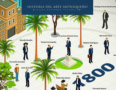 """""""Historia del arte antioqueño"""""""