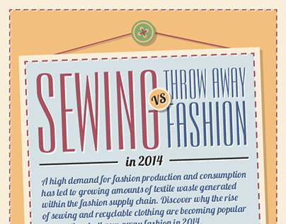 Sewing vs. Throw-Away-Fashion