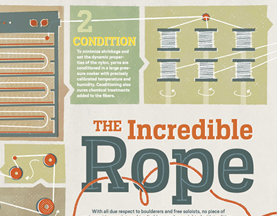 Climbing Magazine: The Incredible Rope