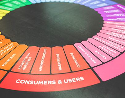 Digital Marketing Expert - Richard Bishara