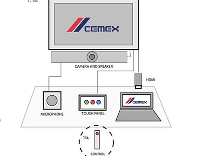 CEMEX Design Internship 2018-2020