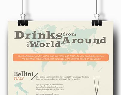 Living Language Infographics