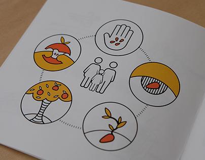 Pemaculture Brochure (2014)