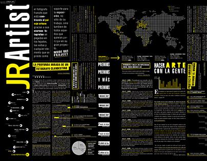 Diario experimental & Packaging