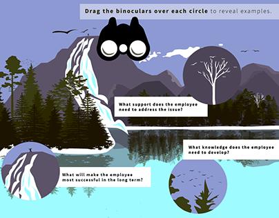 Illustration | Bubo E-learning