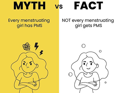 Content Strategy- Myth v/s Fact