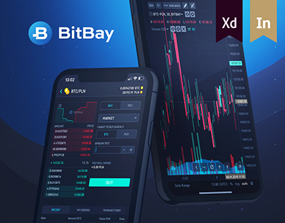BitBay - Crypto Exchange Mobile App