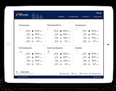 Interface for KPI Dashboard