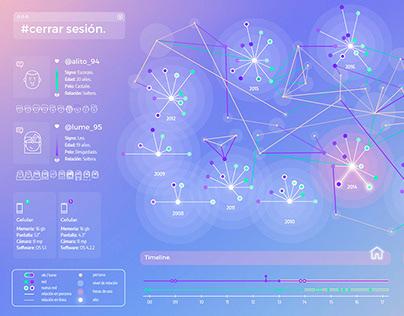 Infografía Interactiva - Redes sociales