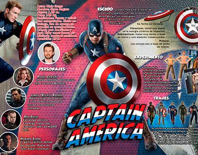 Capitán América - Infografía