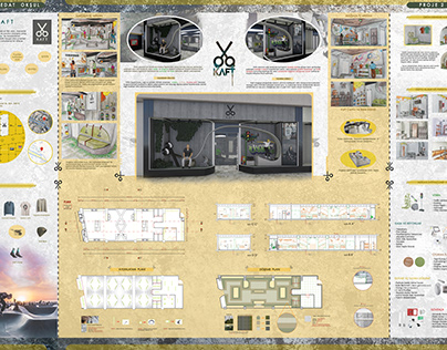 KAFT Store / Project 2