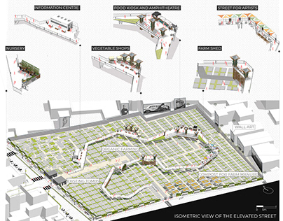 The Scottish Cemetery Urban Renewal Project