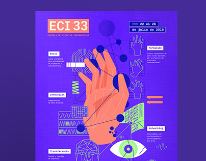 Inteligencia Artificial: ECI 33 (UBA)