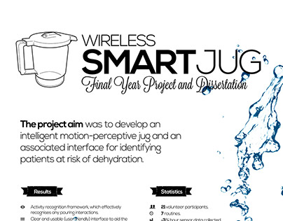 "Poster for the ""smartJUG"""