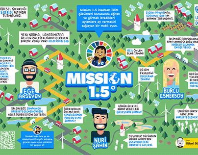 MISSION 1.5   GRAPHIC RECORDING