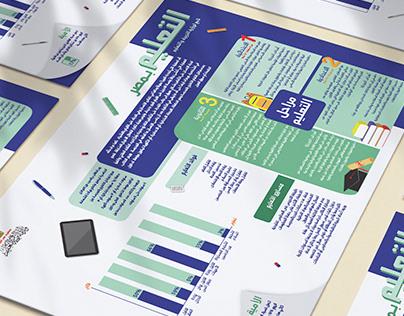 Education Infograph design