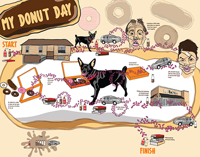 My Donut Day Map
