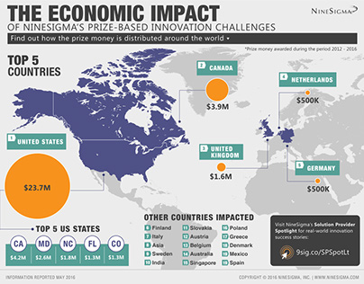 Infographic | The Economic Impact