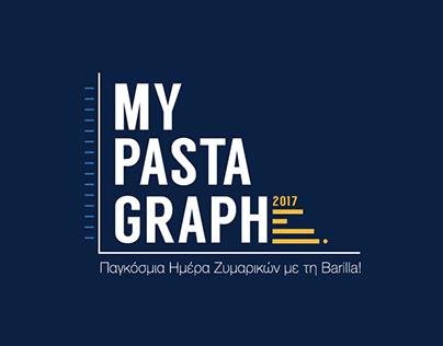 Barilla Pastagraph Digital Campaign