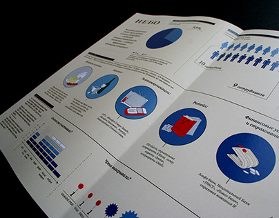 Infographics for an advertising conference