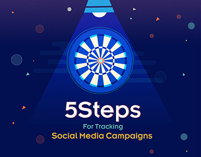 5 Steps For tracking Social Media Campaigns