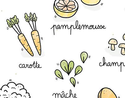 Fruits & Vegetables calendar