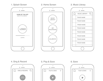 UX UI - Wireframes
