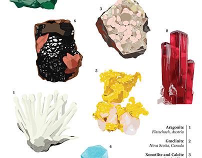 Crystals + Minerals