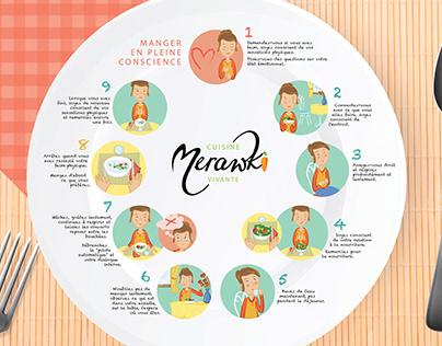 Merawki ilustracion