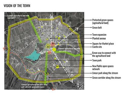 Urban Green Network of Muzayrib Town