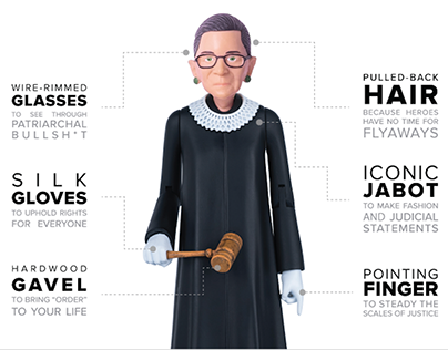 Ruth Bader Ginsburg Action Figure Packaging