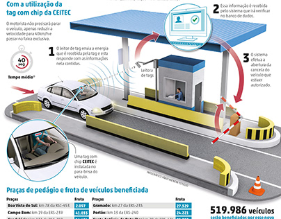 infographic vehicle identification chip