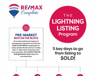 Lightning Listing Program