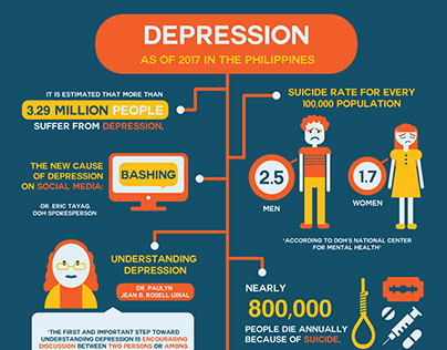 Depression in the PH (2017) - infographic
