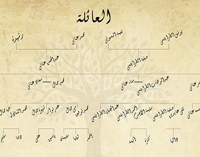 Family Tree Arabic Calligraphy