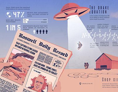 Alien Conspiracies - Infographics