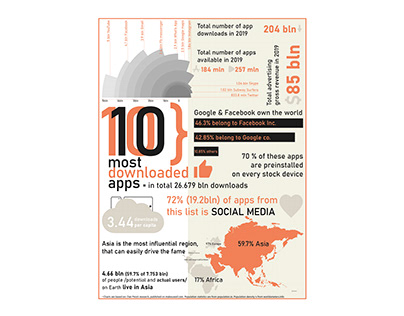 10 most downloaded apps infographics