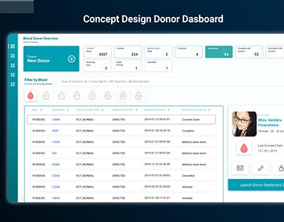 Concept Design Donor Dasboard Experience Design UX