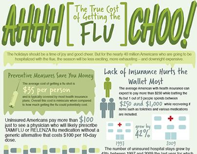 AHHH CHOO!: The true cost of getting the flu
