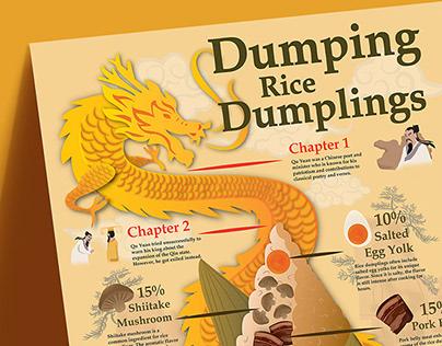 Rice Dumplings Infographic