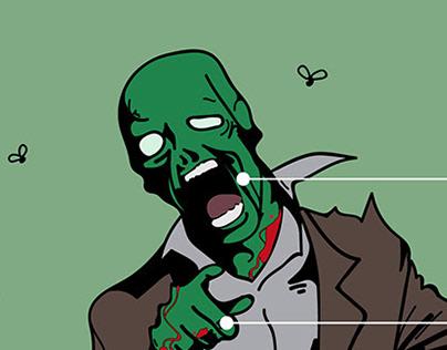 Инфографика о зомби